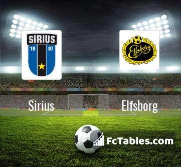 Preview image Sirius - Elfsborg