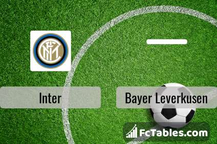 Anteprima della foto Inter - Bayer Leverkusen