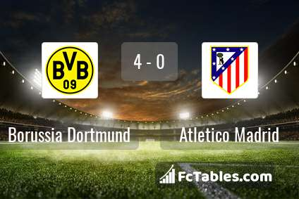 Preview image Borussia Dortmund - Atletico Madrid