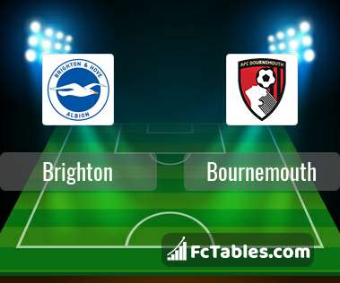 Preview image Brighton - Bournemouth