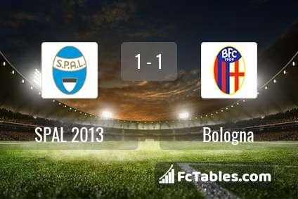 Preview image SPAL 2013 - Bologna
