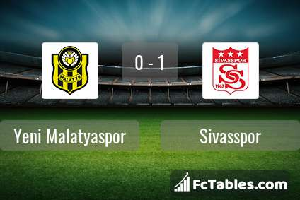 Preview image Yeni Malatyaspor - Sivasspor