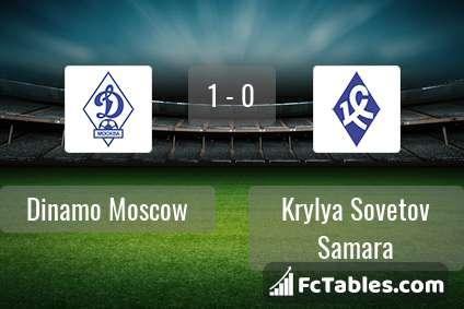 Preview image Dinamo Moscow - Krylya Sovetov Samara