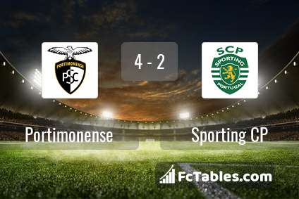 Preview image Portimonense - Sporting CP