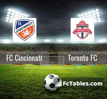 Anteprima della foto FC Cincinnati - Toronto FC