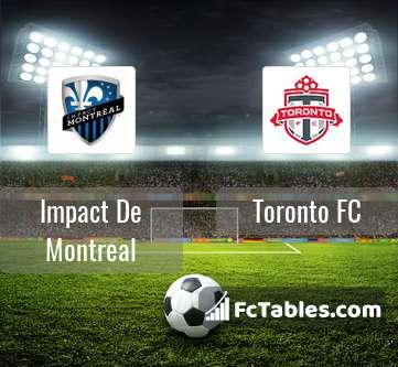 Preview image Impact De Montreal - Toronto FC