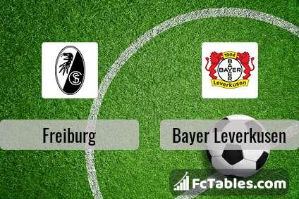 Podgląd zdjęcia Freiburg - Bayer Leverkusen