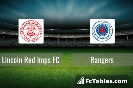 Preview image Lincoln Red Imps FC - Rangers