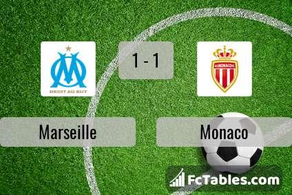 Preview image Marseille - Monaco