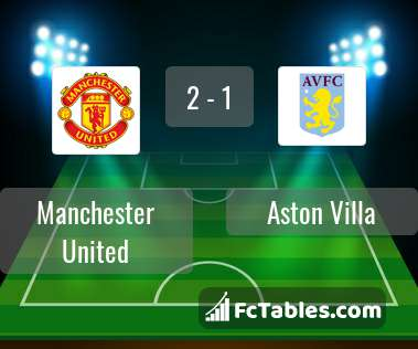 Preview image Manchester United - Aston Villa