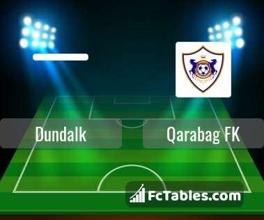 Preview image Dundalk - Qarabag FK