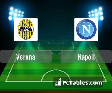 Preview image Verona - Napoli