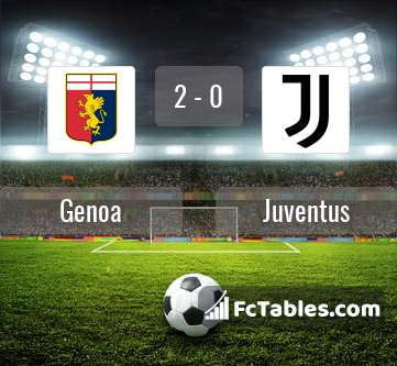 Podgląd zdjęcia Genoa - Juventus Turyn