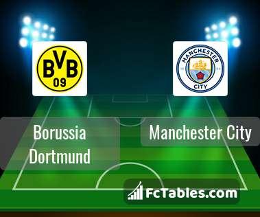 Podgląd zdjęcia Borussia Dortmund - Manchester City