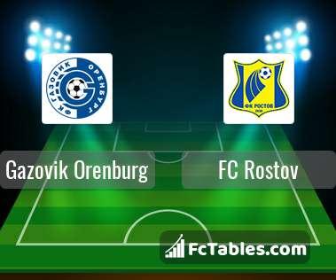 Anteprima della foto Gazovik Orenburg - FC Rostov