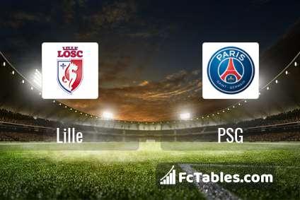 Podgląd zdjęcia Lille - PSG