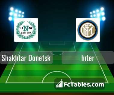 Podgląd zdjęcia Szachtar Donieck   - Inter Mediolan