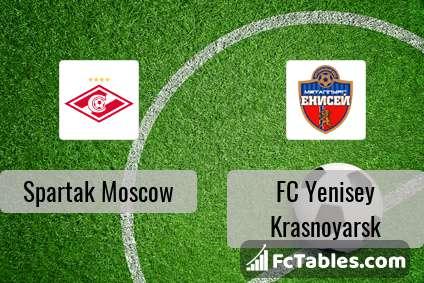 Podgląd zdjęcia Spartak Moskwa - FC Yenisey Krasnoyarsk