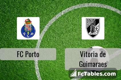 Podgląd zdjęcia FC Porto - Vitoria Guimaraes