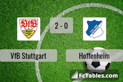 Podgląd zdjęcia VfB Stuttgart - Hoffenheim