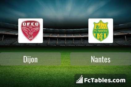 Preview image Dijon - Nantes