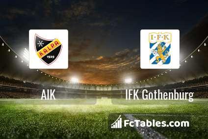 Preview image AIK - IFK Gothenburg
