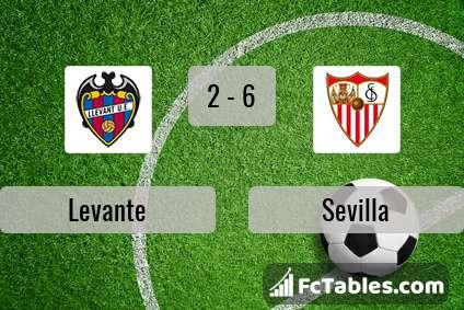 Anteprima della foto Levante - Sevilla