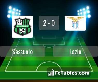 Preview image Sassuolo - Lazio