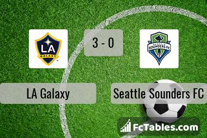 Podgląd zdjęcia LA Galaxy - Seattle Sounders FC