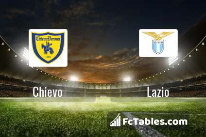 Preview image Chievo - Lazio
