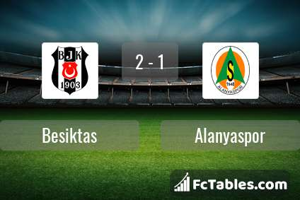 Preview image Besiktas - Alanyaspor