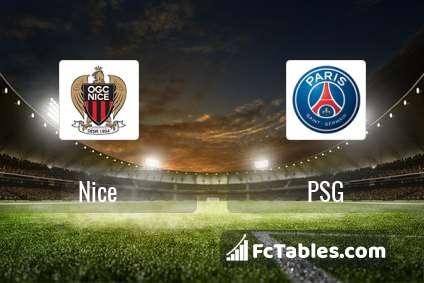 Preview image Nice - PSG