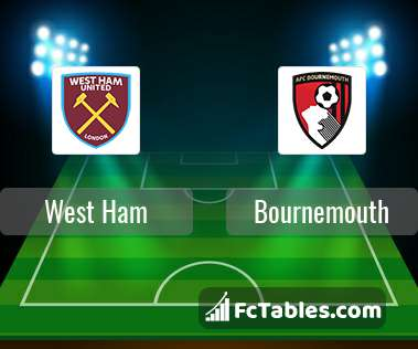 Preview image West Ham - Bournemouth
