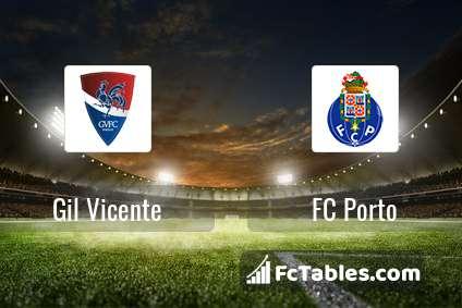 Anteprima della foto Gil Vicente - FC Porto