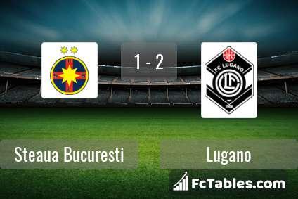 Preview image Steaua Bucuresti - Lugano