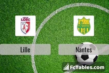Lille Nantes H2H