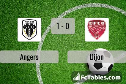 Preview image Angers - Dijon