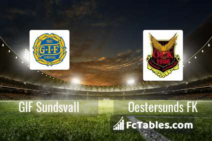 Preview image GIF Sundsvall - Oestersunds FK