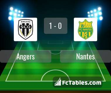 Preview image Angers - Nantes