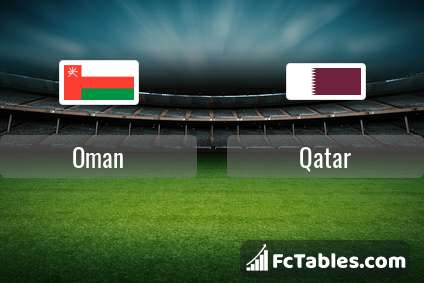 Preview image Oman - Qatar