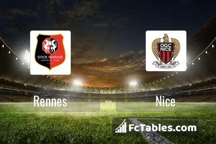 Podgląd zdjęcia Rennes - Nice