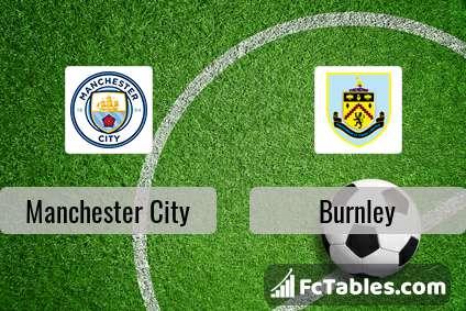 Anteprima della foto Manchester City - Burnley