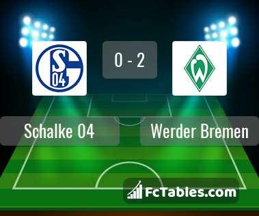 Preview image Schalke 04 - Werder Bremen