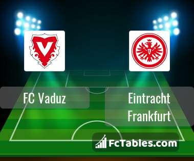 Podgląd zdjęcia FC Vaduz - Eintracht Frankfurt