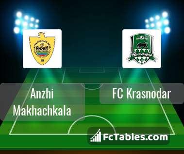 Preview image Anzhi Makhachkala - FC Krasnodar