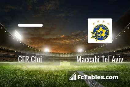 Podgląd zdjęcia CFR Cluj - Maccabi Tel Awiw