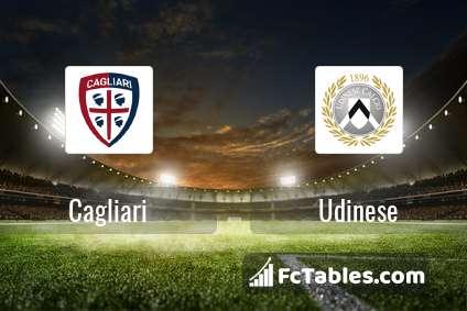 Anteprima della foto Cagliari - Udinese
