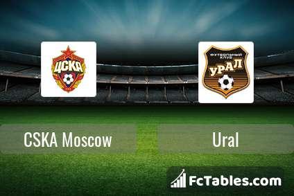 Preview image CSKA Moscow - Ural