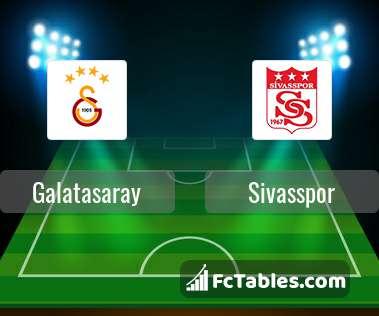 Podgląd zdjęcia Galatasaray Stambuł - Sivasspor