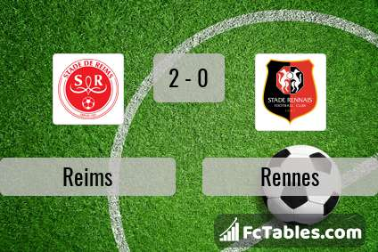Preview image Reims - Rennes